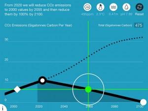 CO2Modeller app