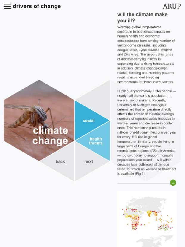 Drivers of change, pensando y debatiendo en relación a los problemas ambientales