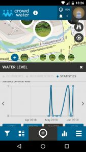CrowdWater, an app to monitor the watercourse status through crowdsourcing