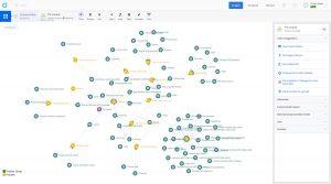 Makersite, una herramienta para analizar el ciclo de vida de un producto