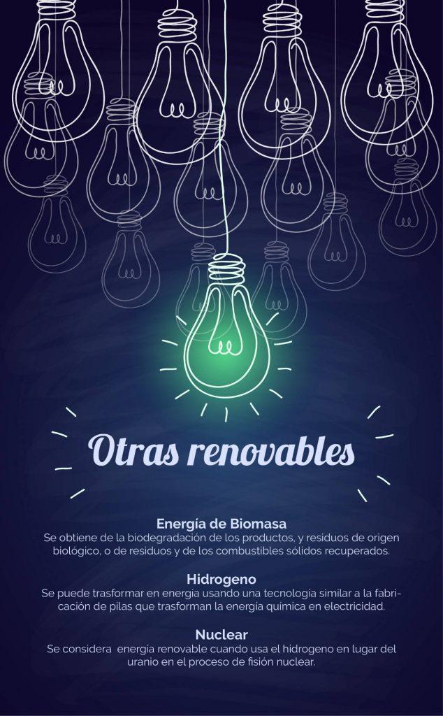 Fuentes de energía renovable (via Energya)