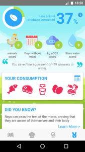 Quit Meat, la app que calcula el beneficio ambiental que tiene tu dieta vegana
